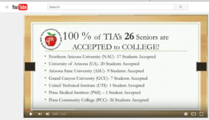 100% of TIA 2016 Seniors Accepted to College
